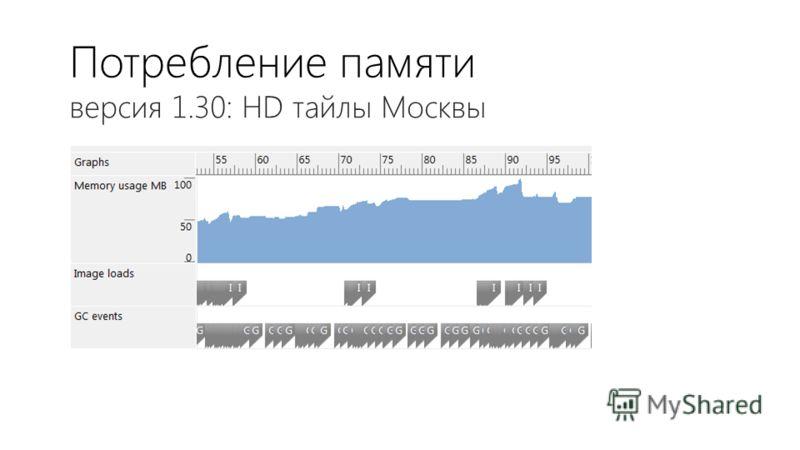 Потребление памяти версия 1.30: HD тайлы Москвы