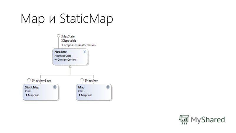 Map и StaticMap