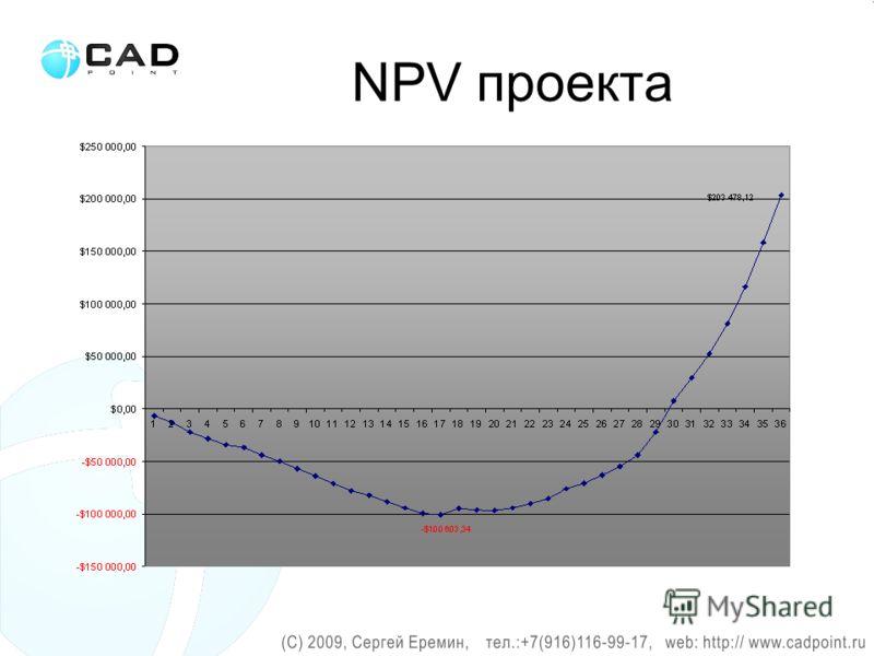 NPV проекта