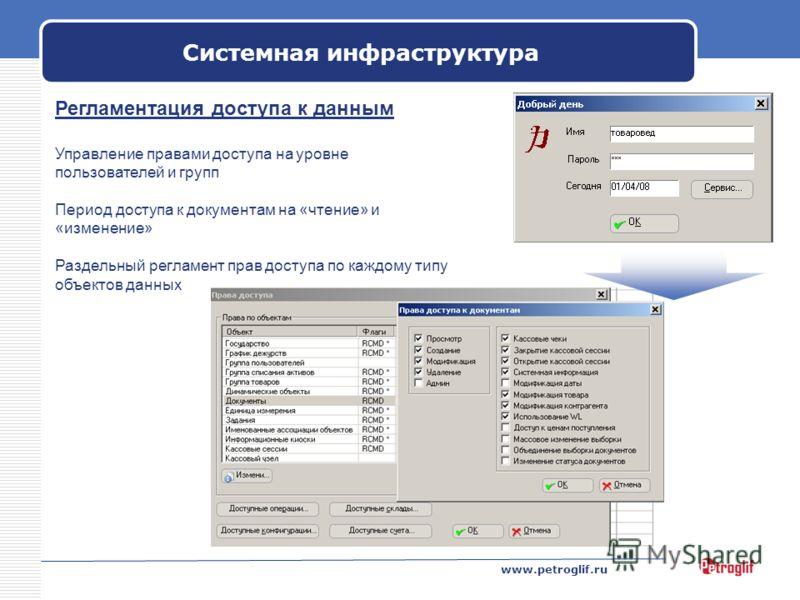 www.petroglif.ru Системная инфраструктура Регламентация доступа к данным Управление правами доступа на уровне пользователей и групп Период доступа к документам на «чтение» и «изменение» Раздельный регламент прав доступа по каждому типу объектов данны