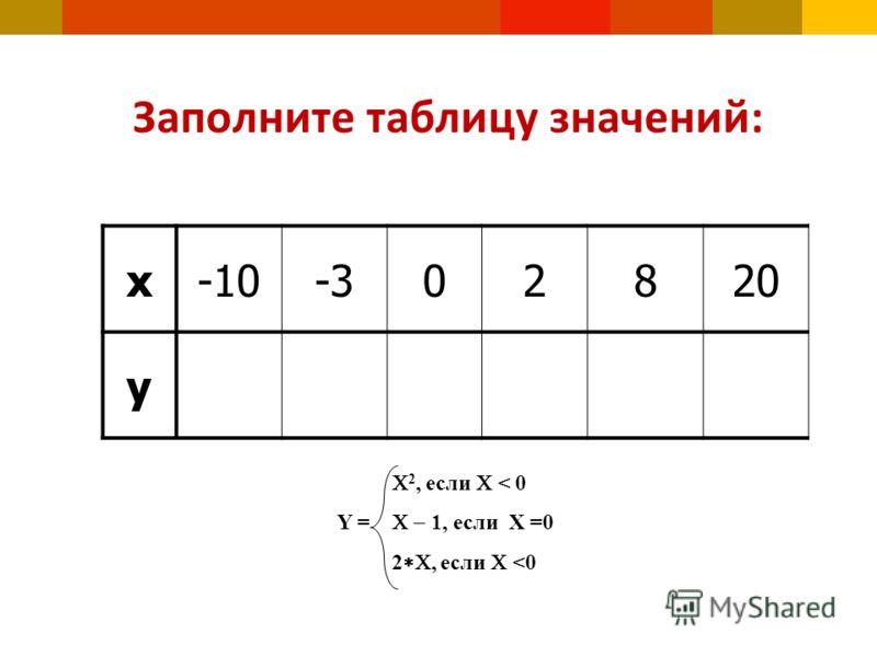 х-10-302820 y Заполните таблицу значений: 2, если < 0 Y = 1, если Х =0 2, если