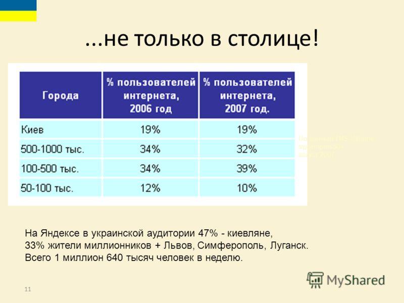 11...не только в столице! По данным TNS-Ukraine, аудитория 50+, август 2007 На Яндексе в украинской аудитории 47% - киевляне, 33% жители миллионников + Львов, Симферополь, Луганск. Всего 1 миллион 640 тысяч человек в неделю.