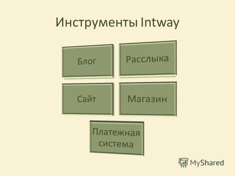 Инструменты Intway