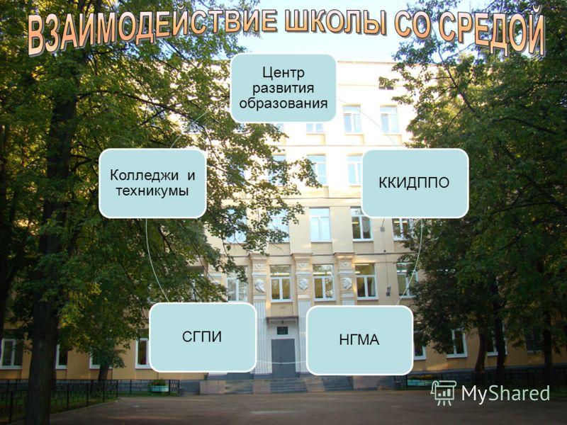 Центр развития образования ККИДППОНГМАСГПИ Колледжи и техникумы