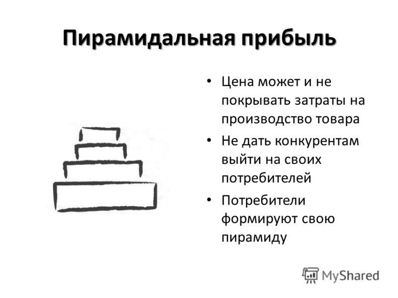 Цена может и не покрывать затраты на производство товара Не дать конкурентам выйти на своих потребителей Потребители формируют свою пирамиду