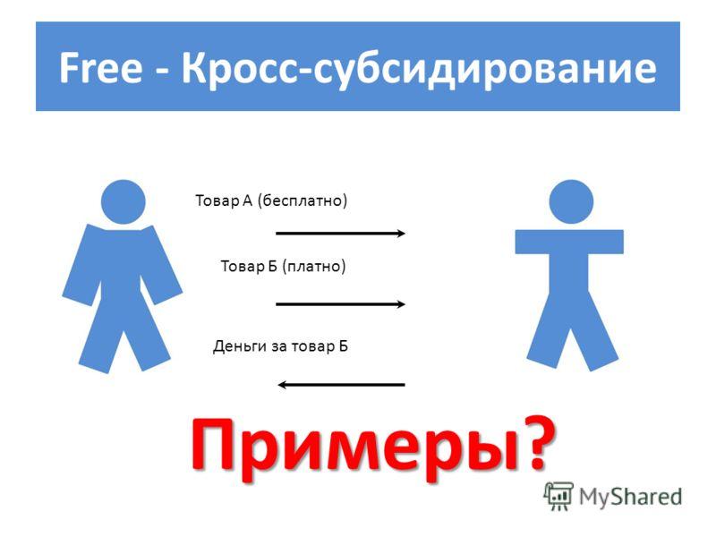 Free - Кросс-субсидирование Товар А (бесплатно) Товар Б (платно) Деньги за товар БПримеры?