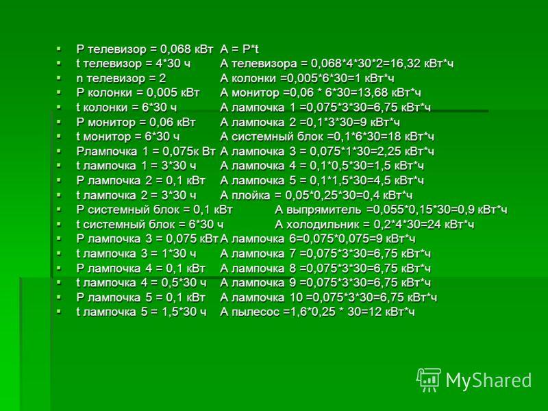 P телевизор = 0,068 кВтА = P*t P телевизор = 0,068 кВтА = P*t t телевизор = 4*30 чА телевизора = 0,068*4*30*2=16,32 кВт*ч t телевизор = 4*30 чА телевизора = 0,068*4*30*2=16,32 кВт*ч n телевизор = 2А колонки =0,005*6*30=1 кВт*ч n телевизор = 2А колонк