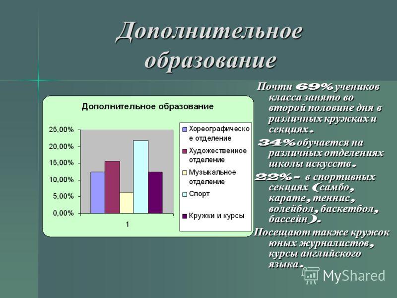 Темпераменты учеников ( На основе модификации Личностного опросника Г. Айзенка ) Большинство учеников класса (71%) – амбиверты ( универсальный тип личности, золотая середина ). Большинство учеников класса (71%) – амбиверты ( универсальный тип личност