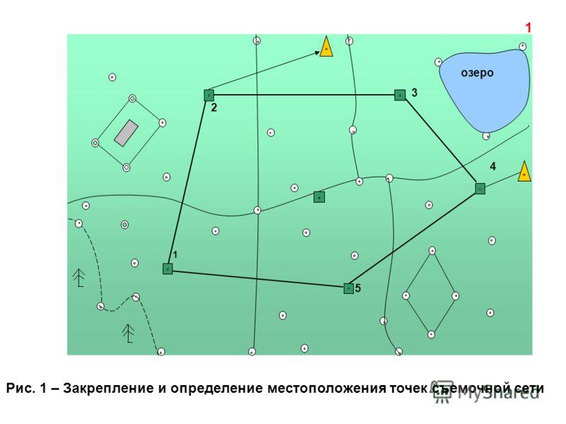 1 Рис. 1 – Закрепление и определение местоположения точек съемочной сети 5 4 3 2 1 озеро