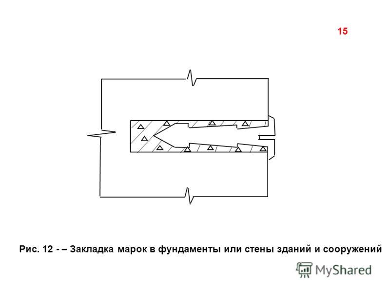 Рис. 12 - – Закладка марок в фундаменты или стены зданий и сооружений 15