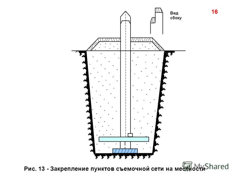 16 Рис. 13 - Закрепление пунктов съемочной сети на местности