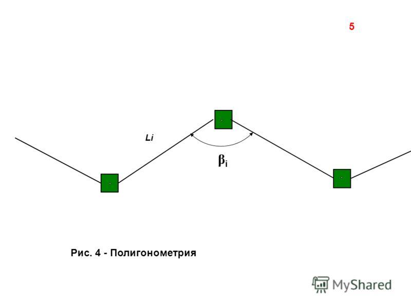 5 Рис. 4 - Полигонометрия Li βiβi