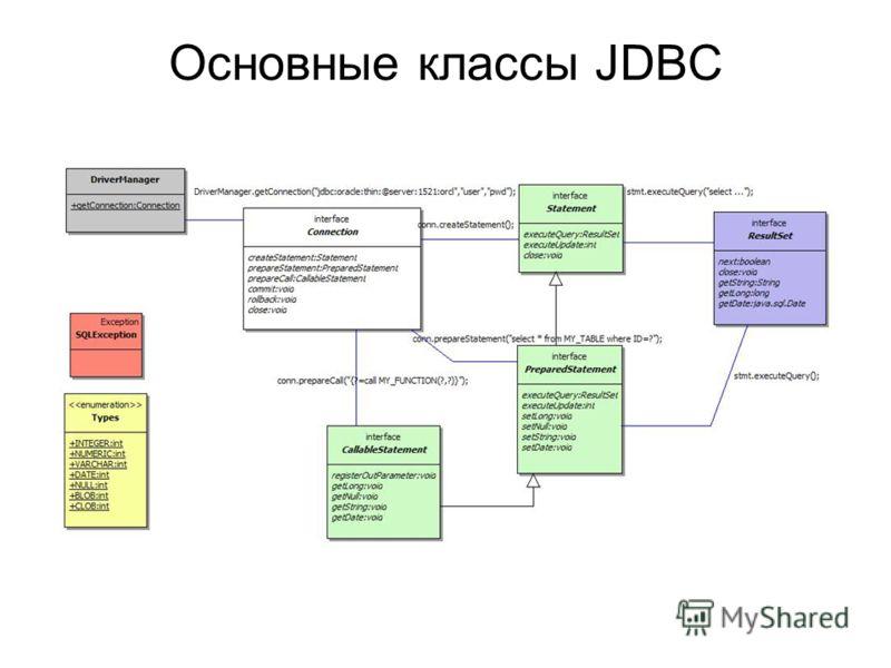 Основные классы JDBC