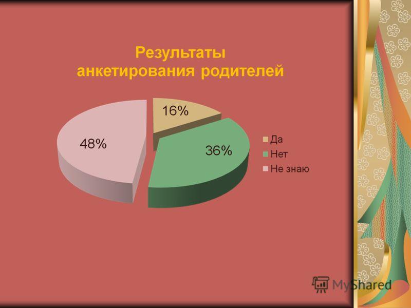 36% 48 % 16%
