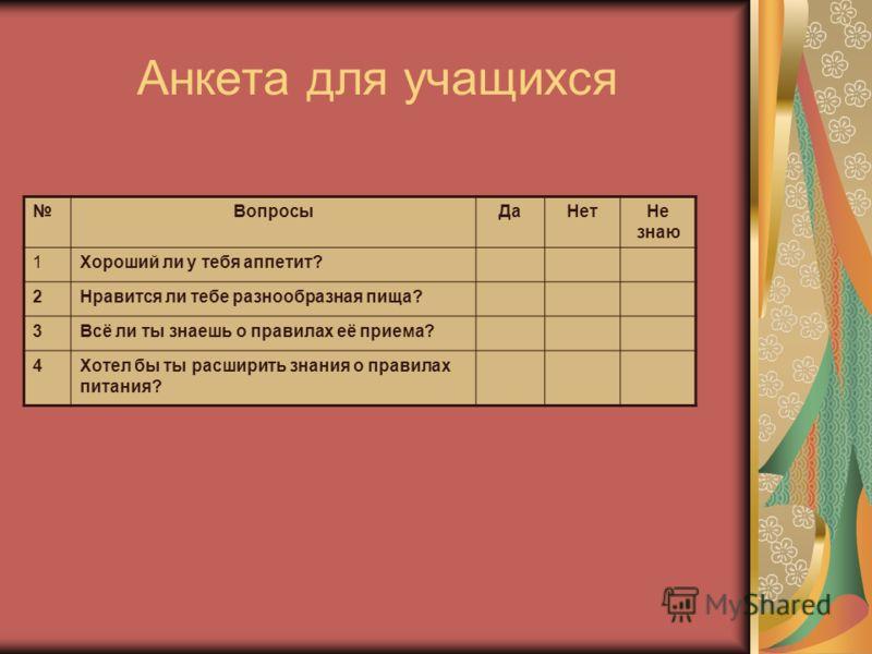Анкета для учащихся ВопросыДаНетНе знаю 1Хороший ли у тебя аппетит? 2Нравится ли тебе разнообразная пища? 3Всё ли ты знаешь о правилах её приема? 4Хотел бы ты расширить знания о правилах питания?