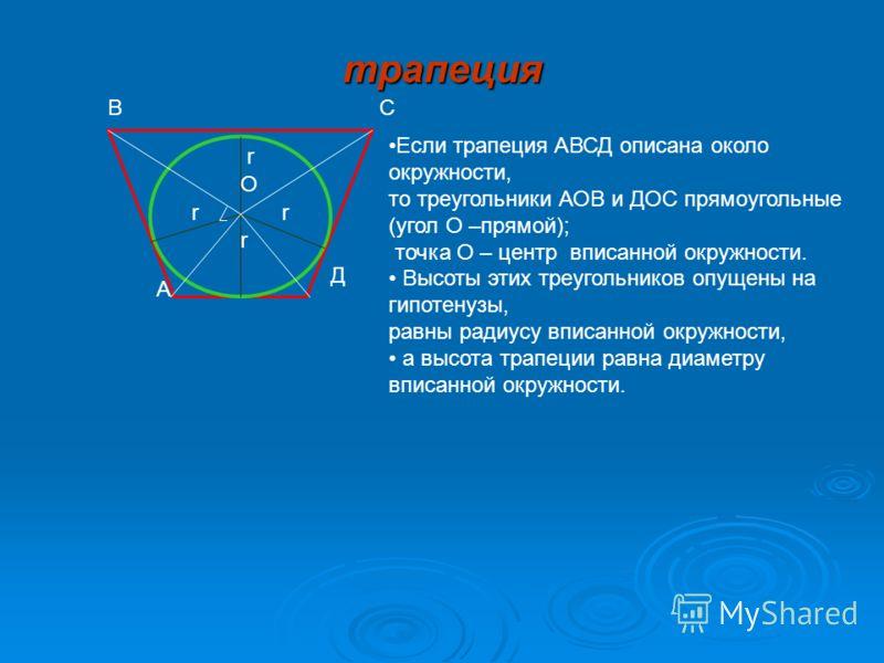 Параллелограмм, ромб, трапеция Около параллелограмма можно описать окружность тогда и только тогда, когда он является прямоугольником; Радиус описанной окружности R d a b В параллелограмм можно вписать окружность тогда и только тогда, когда он являет