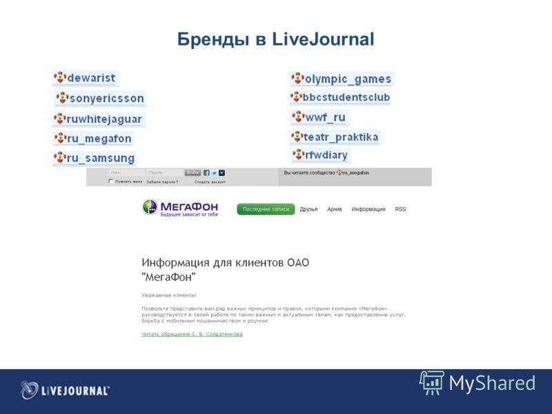 Бренды в LiveJournal