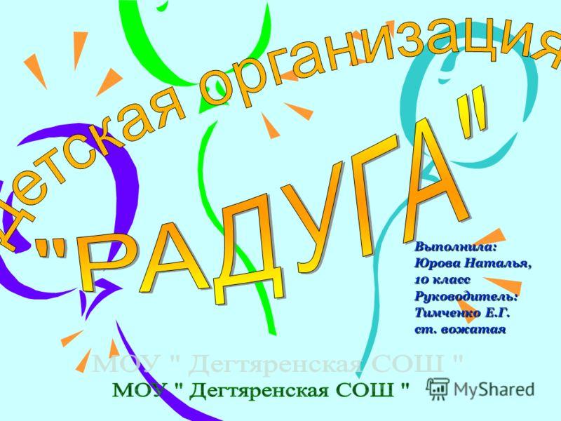 Выполнила: Юрова Наталья, 10 класс Руководитель: Тимченко Е.Г. ст. вожатая
