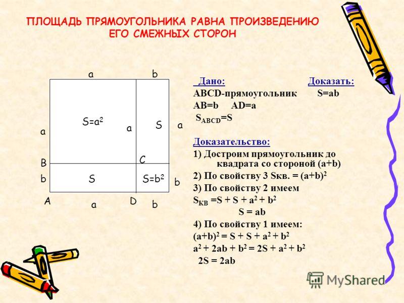 ПЛОЩАДЬ ПРЯМОУГОЛЬНИКА РАВНА ПРОИЗВЕДЕНИЮ ЕГО СМЕЖНЫХ СТОРОН Дано: Доказать: ABCD-прямоугольник S=ab AB=b AD=a S ABCD =S Доказательство: 1) Достроим прямоугольник до квадрата со стороной (a+b) 2) По свойству 3 Sкв. = (a+b) 2 3) По свойству 2 имеем S