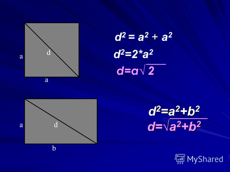 da b a a d + d 2 = a 2 + a 2 d 2 =2*a 2 d=a 2 d 2 =a 2 +b 2 d=a 2 +b 2