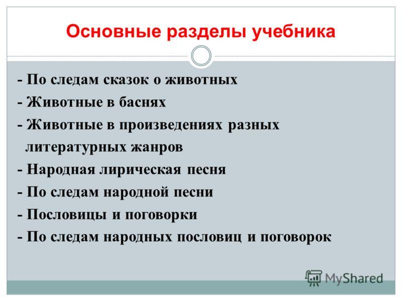 История украины 7 класс учебник читать