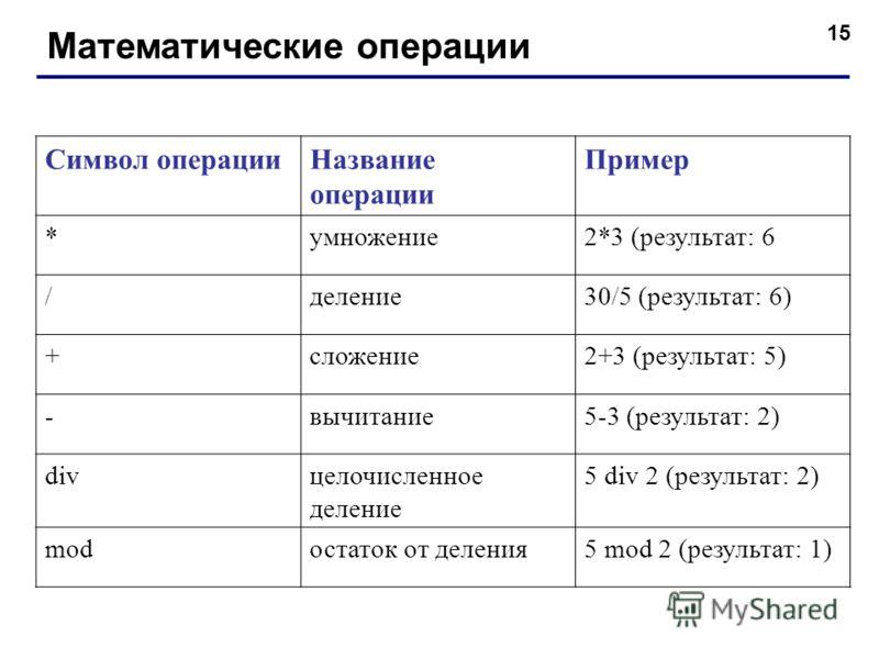 15 Математические операции Символ операцииНазвание операции Пример *умножение2*3 (результат: 6 /деление30/5 (результат: 6) +сложение2+3 (результат: 5) -вычитание5-3 (результат: 2) divцелочисленное деление 5 div 2 (результат: 2) modостаток от деления5
