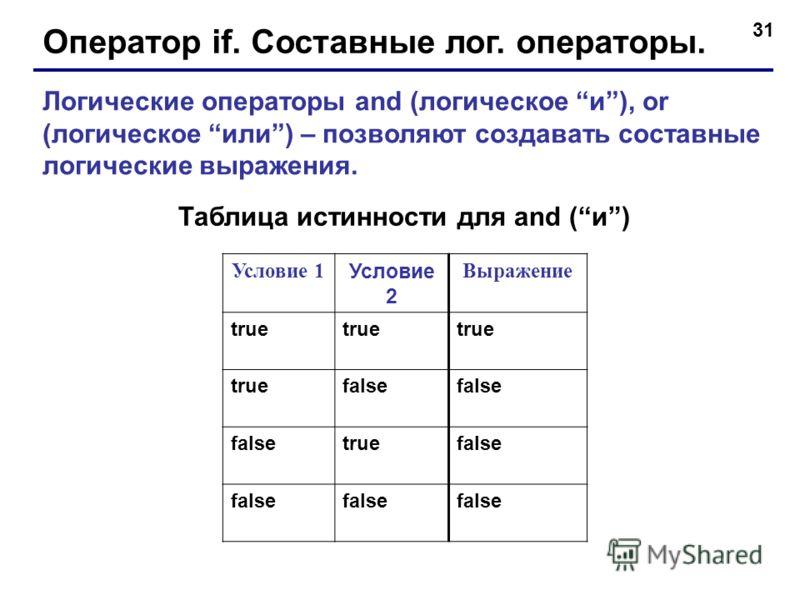 31 Оператор if. Составные лог. операторы. Логические операторы and (логическое и), or (логическое или) – позволяют создавать составные логические выражения. Условие 1 Условие 2 Выражение true false truefalse Таблица истинности для and (и)