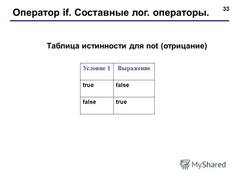 33 Оператор if. Составные лог. операторы. Условие 1Выражение truefalse true Таблица истинности для not (отрицание)