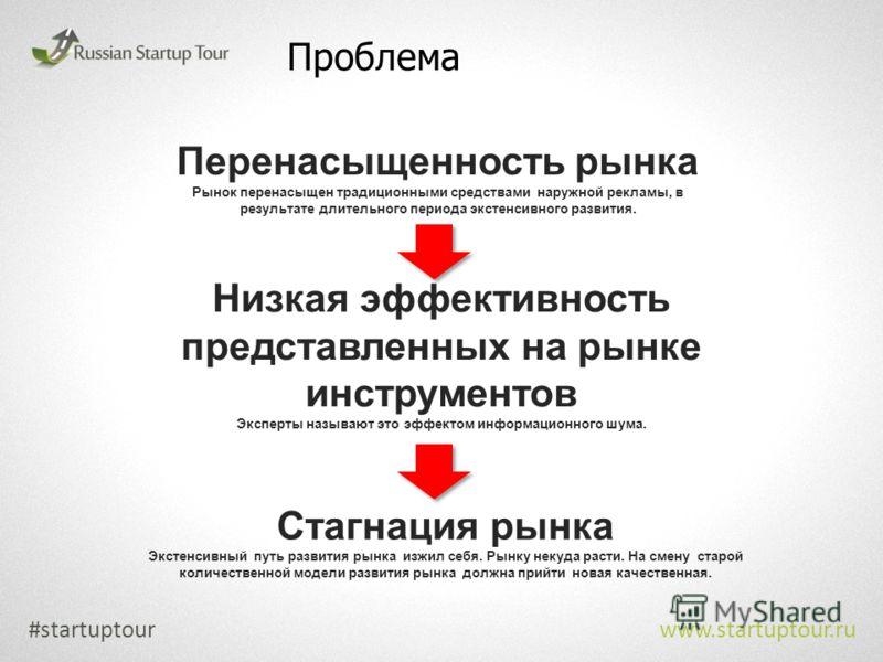 Проблема #startuptour www.startuptour.ru Перенасыщенность рынка Рынок перенасыщен традиционными средствами наружной рекламы, в результате длительного периода экстенсивного развития. Низкая эффективность представленных на рынке инструментов Эксперты н