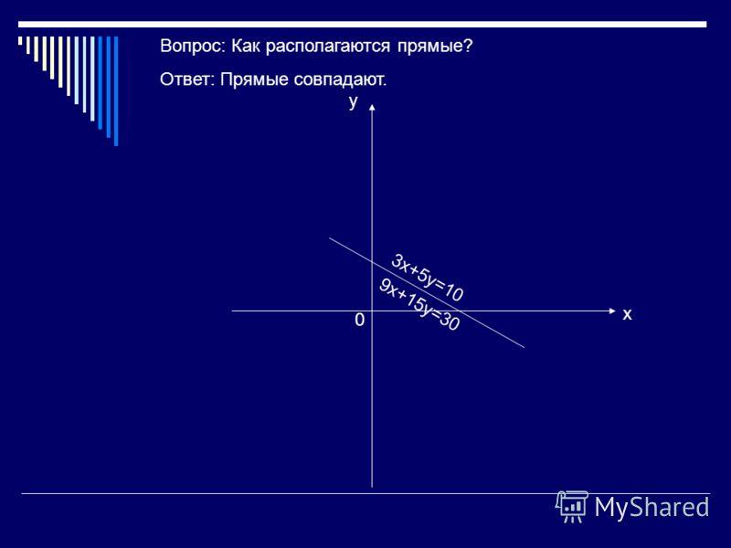 у х 0 3х+5у=10 9х+15у=30 Вопрос: Как располагаются прямые? Ответ: Прямые совпадают.