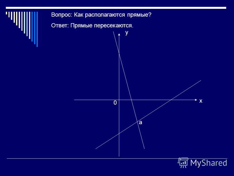 у х 0 Вопрос: Как располагаются прямые? Ответ: Прямые пересекаются. а
