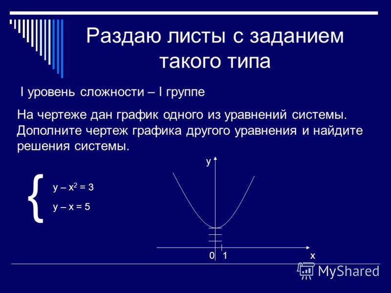 Раздаю листы с заданием такого типа I уровень сложности – I группе На чертеже дан график одного из уравнений системы. Дополните чертеж графика другого уравнения и найдите решения системы. { у – х 2 = 3 у – х = 5 у х10