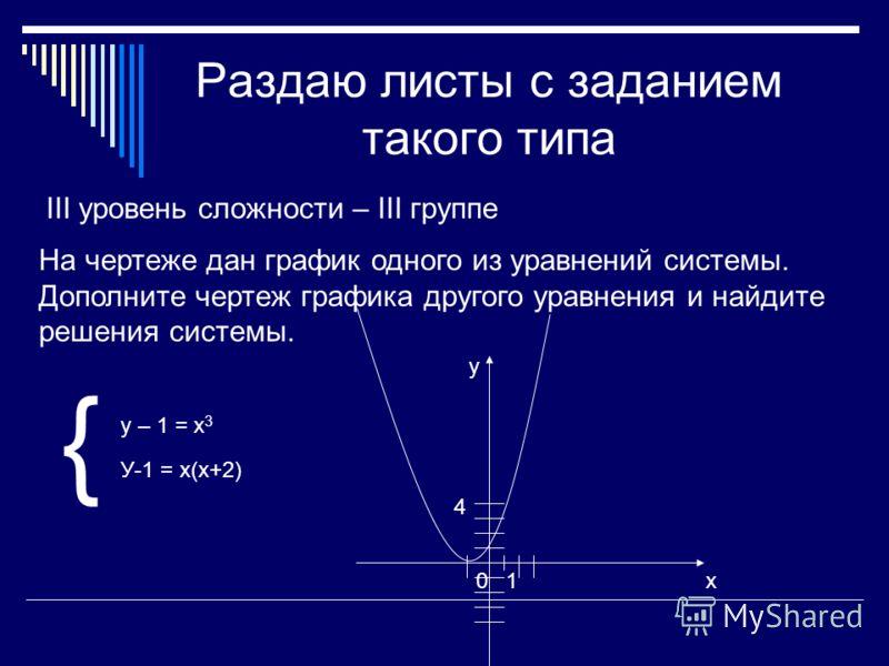 Раздаю листы с заданием такого типа III уровень сложности – III группе На чертеже дан график одного из уравнений системы. Дополните чертеж графика другого уравнения и найдите решения системы. { у – 1 = х 3 У-1 = х(х+2) у х10 4
