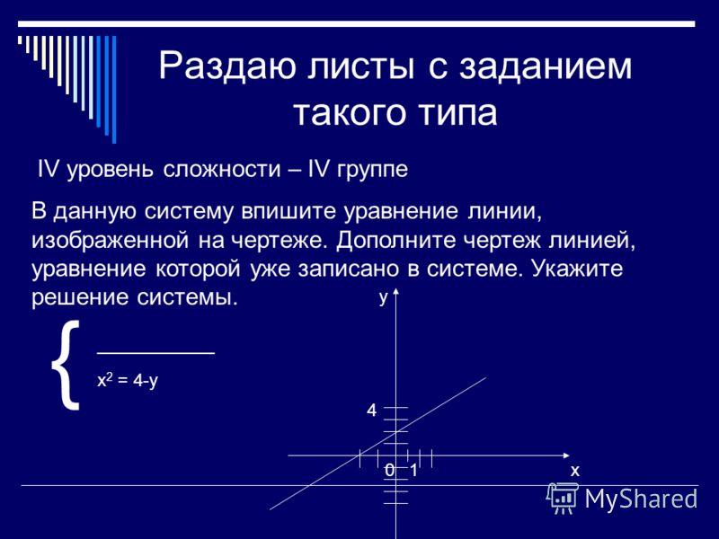 Раздаю листы с заданием такого типа IV уровень сложности – IV группе В данную систему впишите уравнение линии, изображенной на чертеже. Дополните чертеж линией, уравнение которой уже записано в системе. Укажите решение системы. { ____________ х 2 = 4