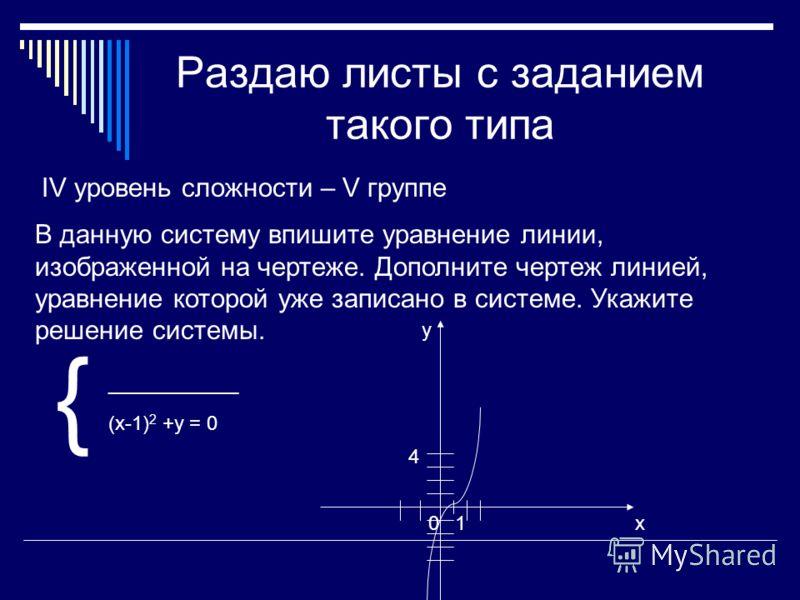 Раздаю листы с заданием такого типа IV уровень сложности – V группе В данную систему впишите уравнение линии, изображенной на чертеже. Дополните чертеж линией, уравнение которой уже записано в системе. Укажите решение системы. { ____________ (х-1) 2