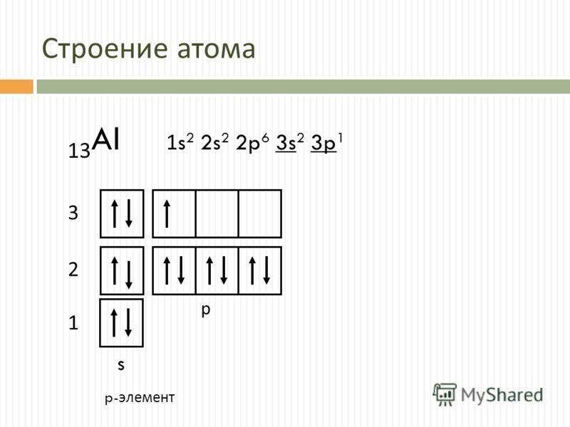 Строение атома 13 Al 1s 2 2s 2 2p 6 3s 2 3p 1 s p - элемент 1 2 3 р
