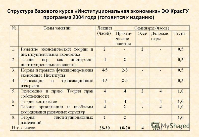 Структура базового курса «Институциональная экономика» ЭФ КрасГУ программа 2004 года (готовится к изданию)