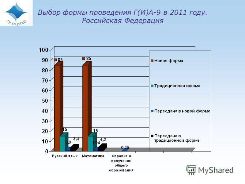 8 Выбор формы проведения Г(И)А-9 в 2011 году. Российская Федерация