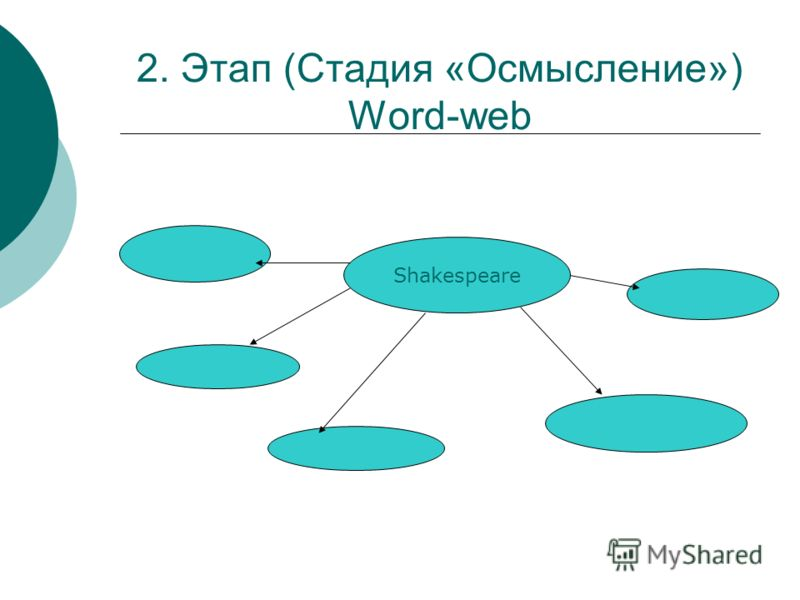 2. Этап (Стадия «Осмысление») Word-web Shakespeare