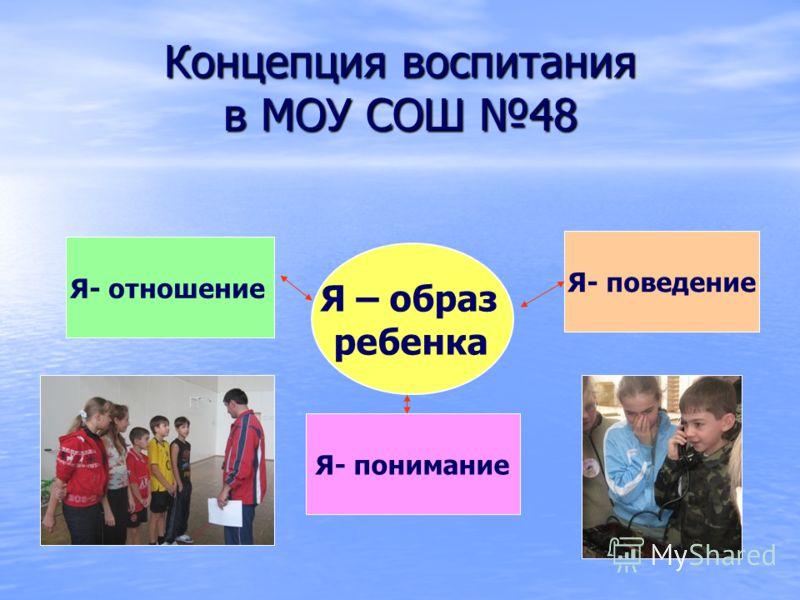 Концепция воспитания в МОУ СОШ 48 Я – образ ребенка Я- поведение Я- понимание Я- отношение