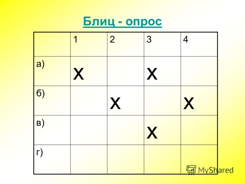 Блиц - опрос 1234 а) хх б) хх в) х г)