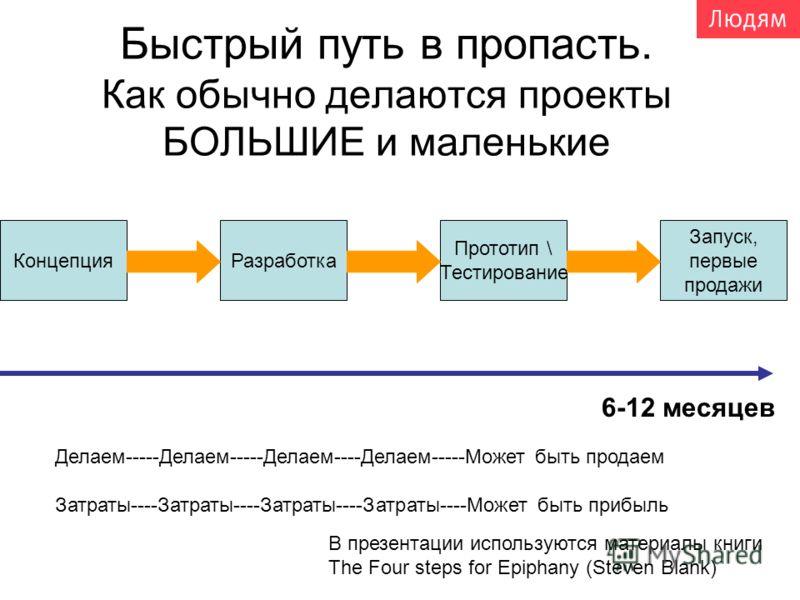 Быстрый путь в пропасть. Как обычно делаются проекты БОЛЬШИЕ и маленькие В презентации используются материалы книги The Four steps for Epiphany (Steven Blank) КонцепцияРазработка Прототип \ Тестирование Запуск, первые продажи 6-12 месяцев Делаем-----