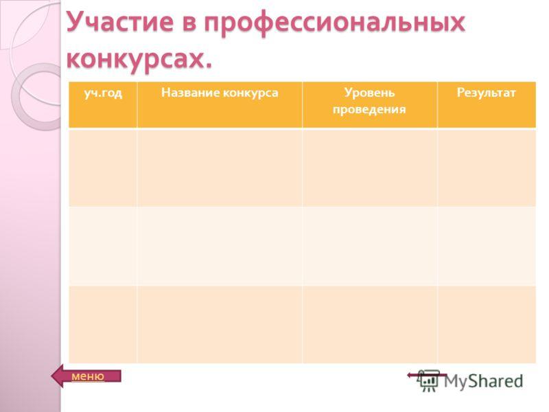 Участие в профессиональных конкурсах. уч. годНазвание конкурсаУровень проведения Результат меню