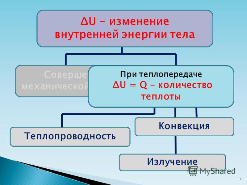 3 Теплопроводность Конвекция Способы изменения внутренней энергии тела Излучение Совершение механической работы Теплопередача При теплопередаче ΔU = Q – количество теплоты ΔU - изменение внутренней энергии тела