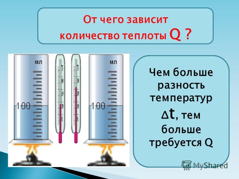 От чего зависит количество теплоты Q ? Одинаковое ли количество теплоты Q требуется для нагревания равных масс воды до разной температуры? Чем больше разность температур Δ t, тем больше требуется Q