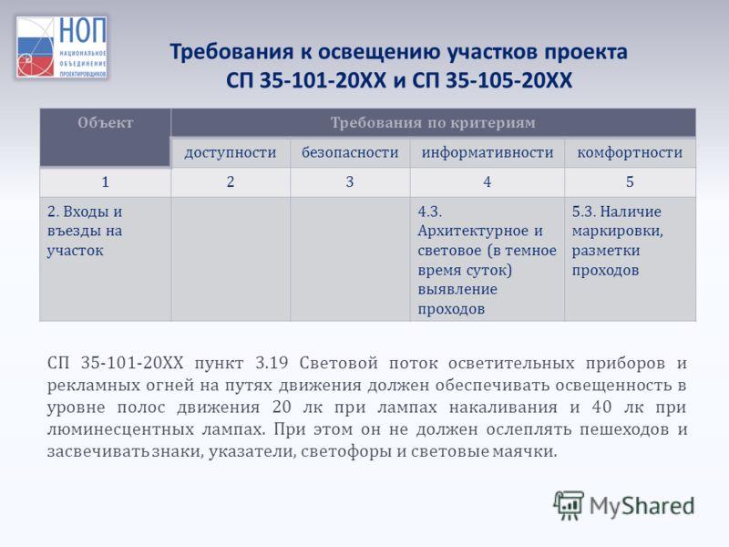 Требования к освещению участков проекта СП 35-101-20ХХ и СП 35-105-20ХХ ОбъектТребования по критериям доступностибезопасностиинформативностикомфортности 12345 2. Входы и въезды на участок 4.3. Архитектурное и световое (в темное время суток) выявление