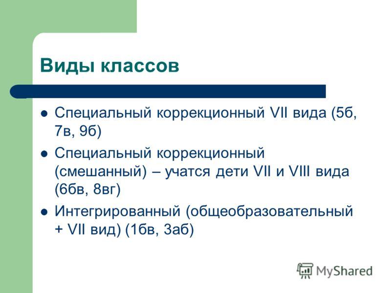Виды классов Специальный коррекционный VII вида (5б, 7в, 9б) Специальный коррекционный (смешанный) – учатся дети VII и VIII вида (6бв, 8вг) Интегрированный (общеобразовательный + VII вид) (1бв, 3аб)