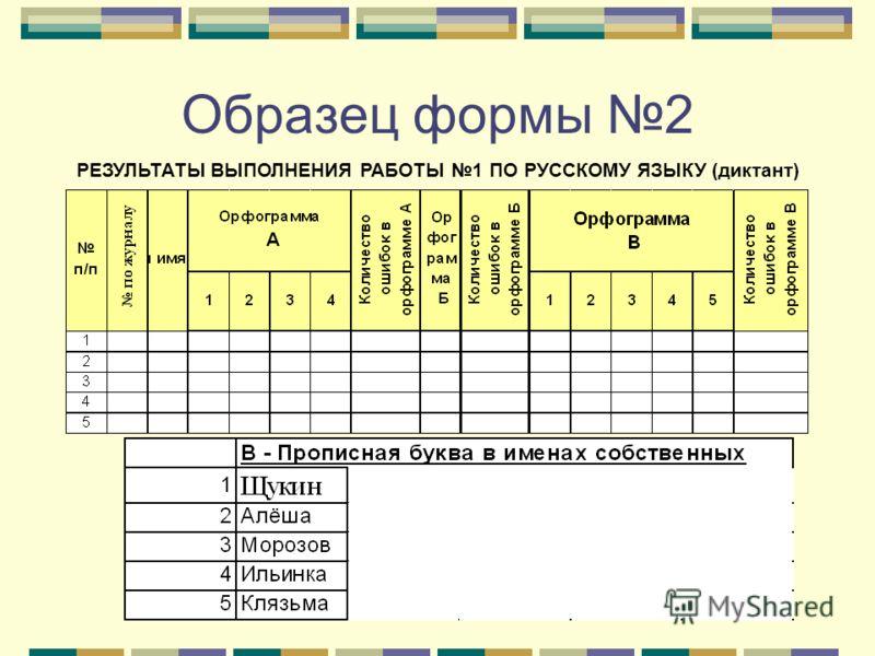 Образец формы 2 РЕЗУЛЬТАТЫ ВЫПОЛНЕНИЯ РАБОТЫ 1 ПО РУССКОМУ ЯЗЫКУ (диктант)