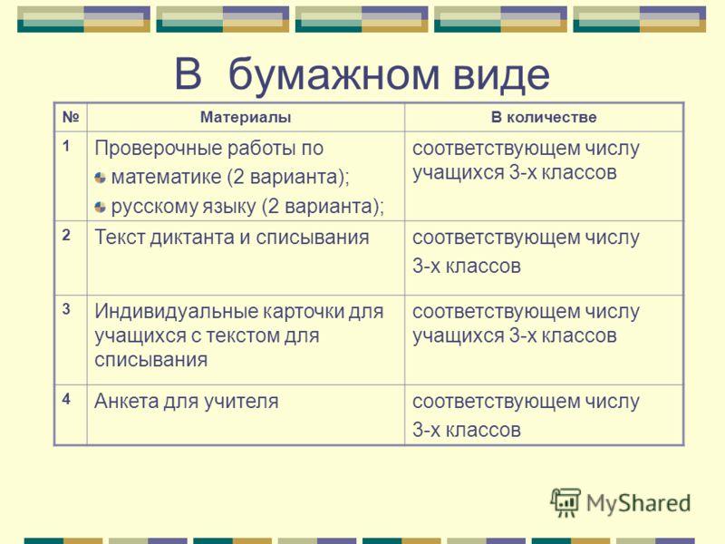 В бумажном виде МатериалыВ количестве 1 Проверочные работы по математике (2 варианта); русскому языку (2 варианта); соответствующем числу учащихся 3-х классов 2 Текст диктанта и списываниясоответствующем числу 3-х классов 3 Индивидуальные карточки дл