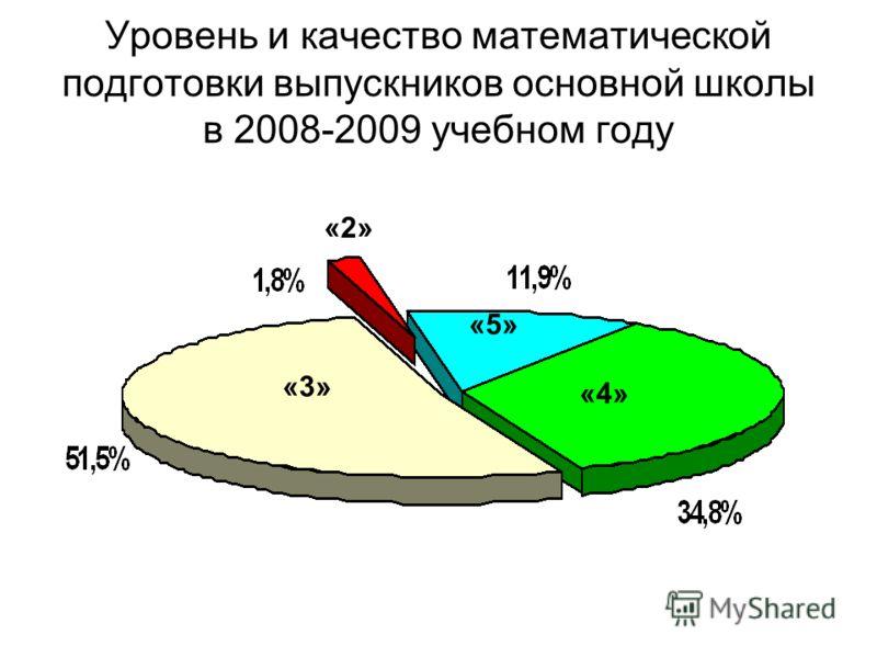 Уровень и качество математической подготовки выпускников основной школы в 2008-2009 учебном году «2» «3» «4» «5»